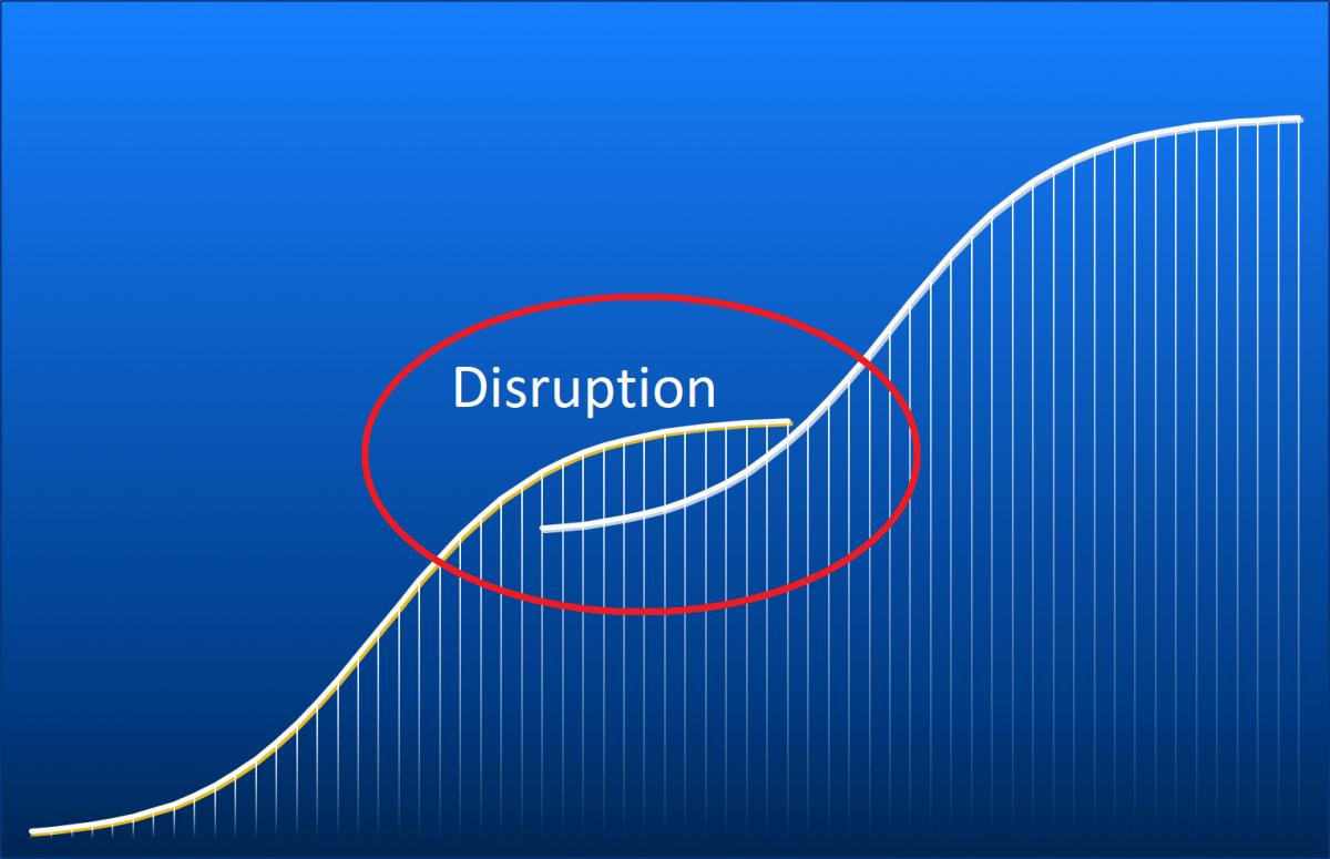 Disruption und S-Kurven
